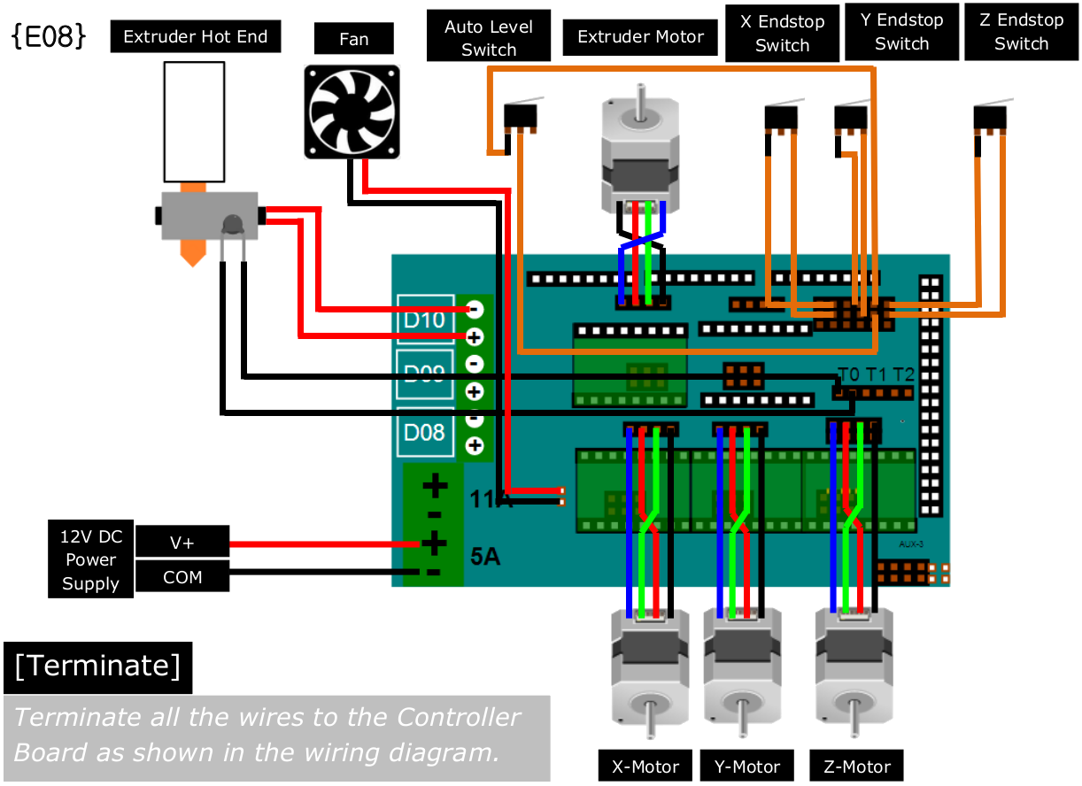 Wiring stepper motor wiring boim systems nema 17 stepper motor wiring diagram at gsmportal.co